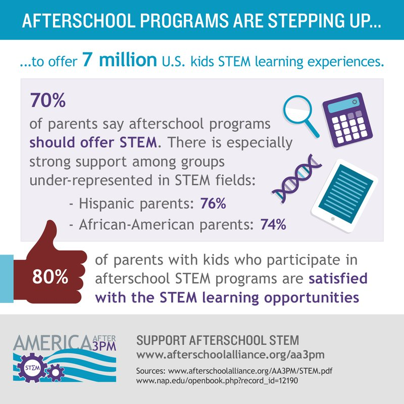infographic-afterschool-steps-up.jpg
